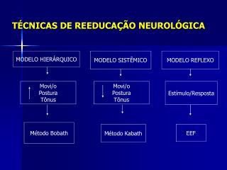 T�CNICAS DE REEDUCA��O NEUROL�GICA
