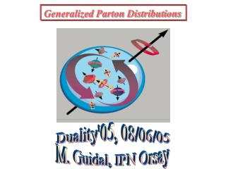 Generalized Parton Distributions