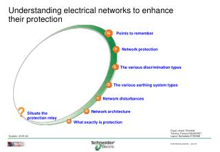Understanding electrical networks to enhance their protection