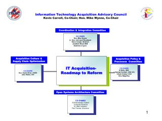 Information Technology Acquisition Advisory Council Kevin Carroll, Co-Chair; Hon. Mike Wynne, Co-Chair