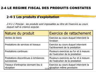 2-4 LE REGIME FISCAL DES PRODUITS CONSTATES
