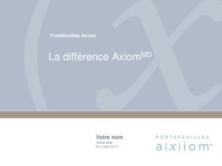 La différence Axiom MD