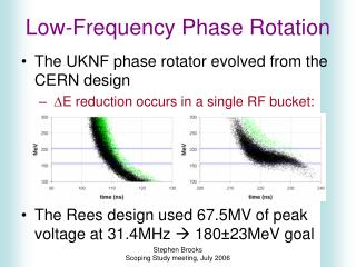 Low-Frequency Phase Rotation