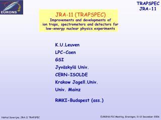 K.U.Leuven LPC-Caen GSI Jyväskylä Univ. CERN-ISOLDE Krakow Jagell.Univ. Univ. Mainz