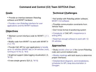 Command and Control (C2) Team GOTChA Chart