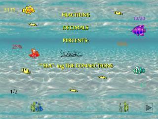 """FRACTIONS DECIMALS PERCENTS: """"""""SEA""""-  i ng THE CONNECTIONS"""