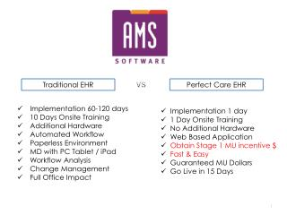 Implementation 60-120 days  10 Days Onsite Training  Additional Hardware   Automated Workflow