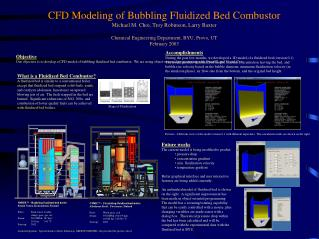 CFD Modeling of Bubbling Fluidized Bed Combustor Michael M. Choi, Troy Robinson, Larry Baxter
