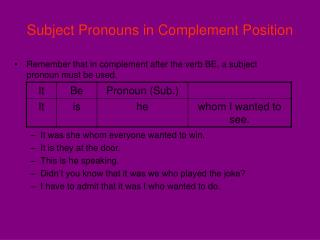 Subject Pronouns in Complement Position