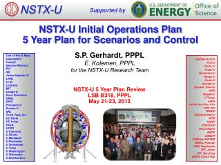 NSTX-U Initial Operations Plan  5 Year Plan for Scenarios and Control