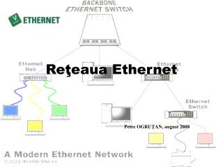 Re ţea ua  Ethernet