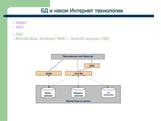 БД и някои Интернет технологии