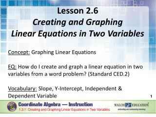 1.3.1: Creating and Graphing Linear Equations in Two Variables