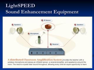 LightSPEED Sound Enhancement Equipment