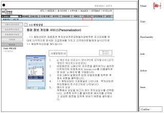 증권 정보 개인화 서비스 (Personalization)