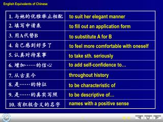 English Equivalents of Chinese