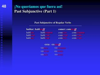 �No quer�amos que fuera as�! Past Subjunctive (Part 1)