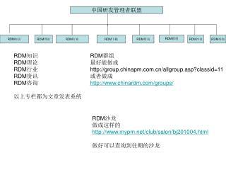中国研发管理者联盟