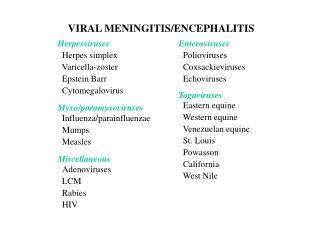 VIRAL MENINGITIS/ENCEPHALITIS