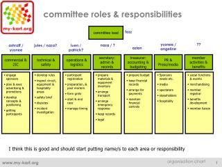 committee roles & responsibilities