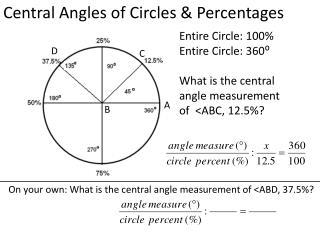 Central Angles of Circles & Percentages