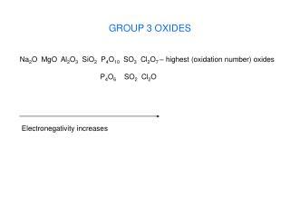 Na 2 O  MgO  Al 2 O 3   SiO 2   P 4 O 10   SO 3   Cl 2 O 7  – highest (oxidation number) oxides