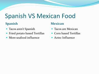 Spanish VS Mexican Food