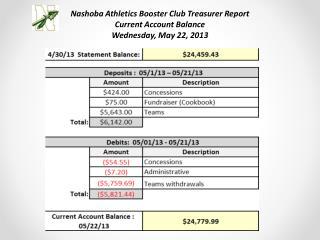 Winter Net Income = $397.02