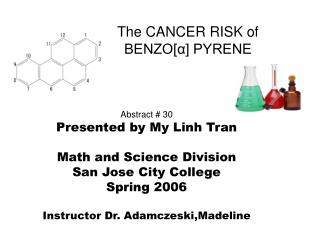 The CANCER RISK of BENZO[α] PYRENE