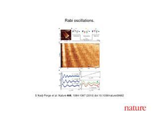 S Nadj-Perge  et al. Nature 468 , 1084-1087 (2010) doi:10.1038/nature09682