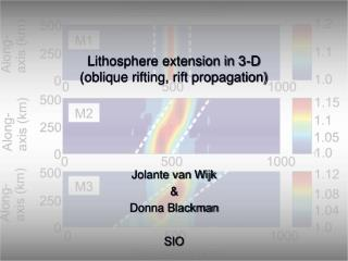 Lithosphere extension in 3-D (oblique rifting, rift propagation)