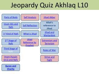 Jeopardy Quiz  Akhlaq  L10