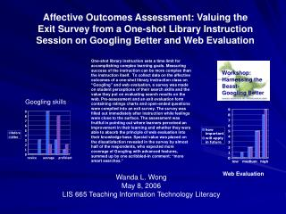 Workshop: Harnessing the Beast- Googling Better