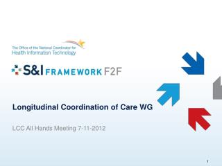 Longitudinal Coordination of Care WG