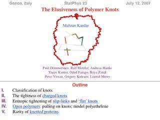 The Elusiveness of Polymer Knots