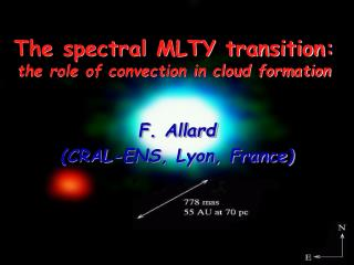 The spectral MLTY transition: the role of convection in cloud formation