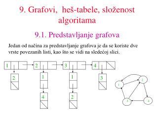 9.  Grafovi ,   he�-tabele , slo � enost algorit a ma 9.1. Predstavljanje grafova