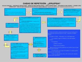 CAIDAS DE REPETICIÓN…¿EPILEPSIA?