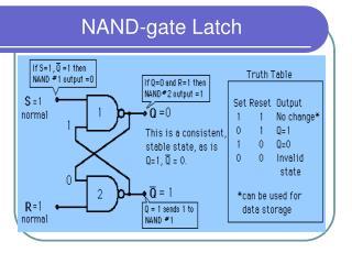 NAND-gate Latch