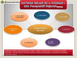 DA'WAH ISLAM BI L-HIKMAH : dlm Perspektif Sejarah MELAYU.doc