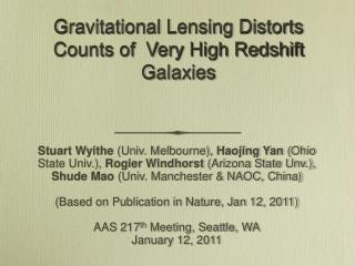 Gravitational Lensing Distorts  Counts of  Very High Redshift Galaxies