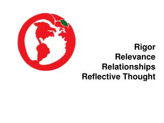 Rigor Relevance Relationships Reflective Thought