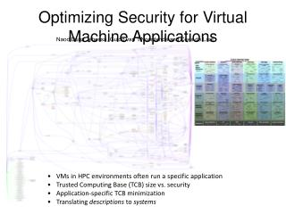 Optimizing Security for Virtual Machine Applications