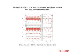 S Naoz  et al. Nature 473 , 187-189 (2011) doi:10.1038/nature10076
