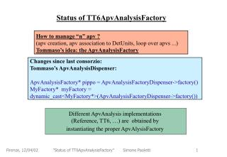 Status of TT6ApvAnalysisFactory