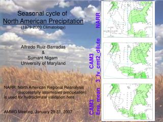Seasonal cycle of  North American Precipitation (1979-2000 Climatology) Alfredo Ruiz-Barradas &