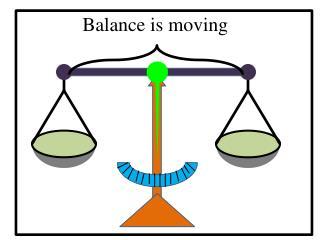 Balance is moving