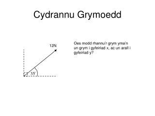 Cydrannu Grymoedd
