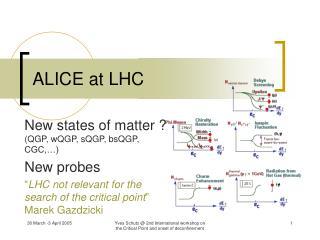 ALICE at LHC