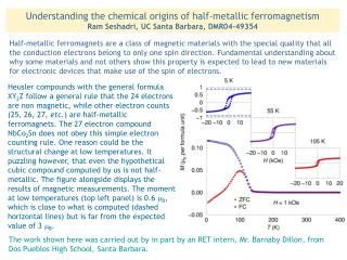 Understanding the chemical origins of half-metallic ferromagnetism